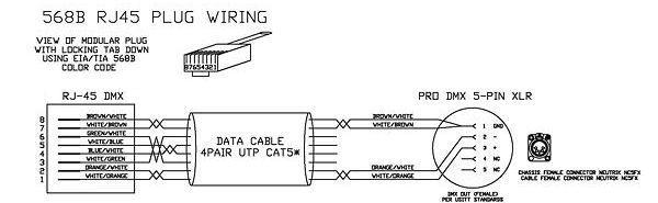Filedmxpro to rj45 wiringg doityourselfchristmas dmxpro to rj45 wiringg cheapraybanclubmaster Choice Image