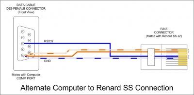 renard ss16 controller board doityourselfchristmas com wiki renard ss rs232 data cable2 jpg