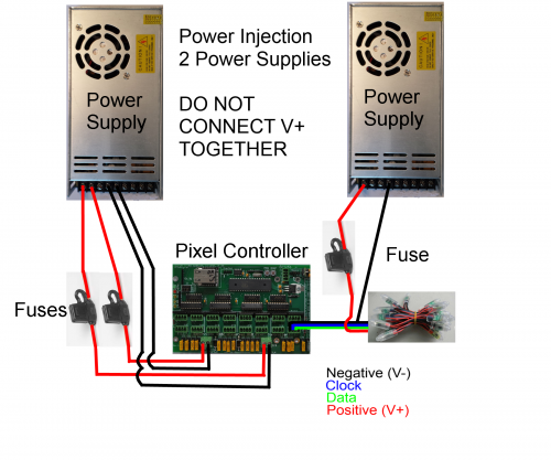 Pixelpower-injection-2ndsupply.png