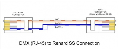 renard ss16 controller board doityourselfchristmas com wiki dmx rj 45 to renard ss connection jpg