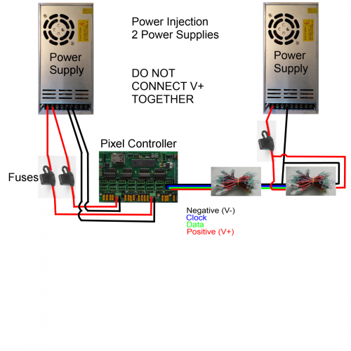 Pixelpower-injection-100-2powersupply-2.png