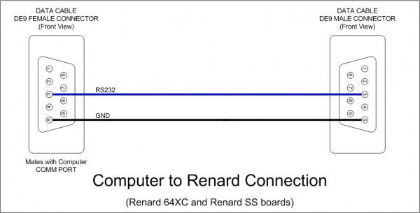 Wiki Serial To Renard De9 Connection Jpg