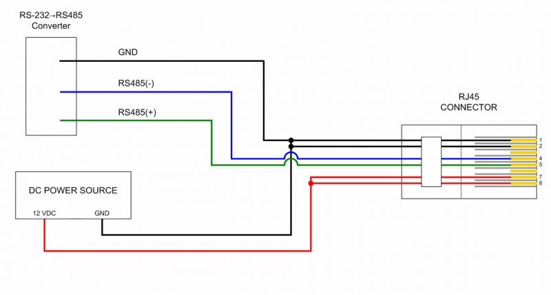 ethernet to phone wiring diagram wire ethernet to rs485 schematic