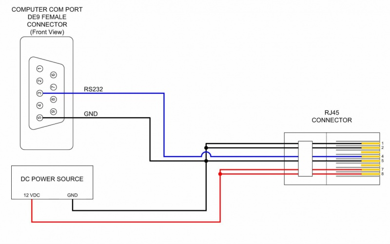 wiring diagram for power strips wiring diagram for power converter renard 16 controller doityourselfchristmas com #11