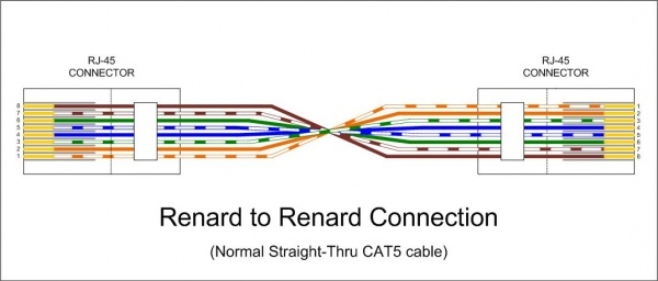 Wiki Renard To Renard Data Cable Jpg