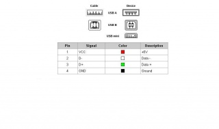 file usb pinout jpg doityourselfchristmas com rh doityourselfchristmas com Mini USB Wiring-Diagram Apple USB Wiring-Diagram